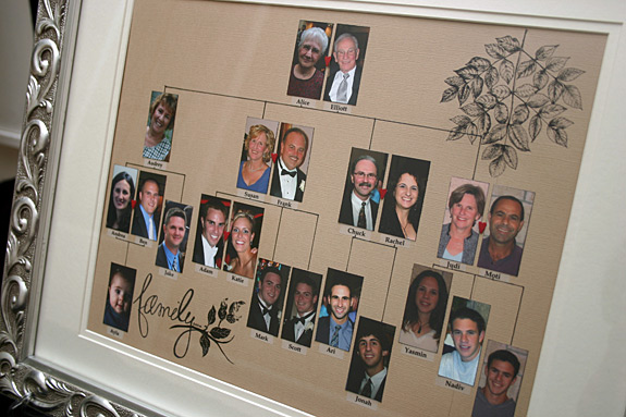 Photographic Family Tree